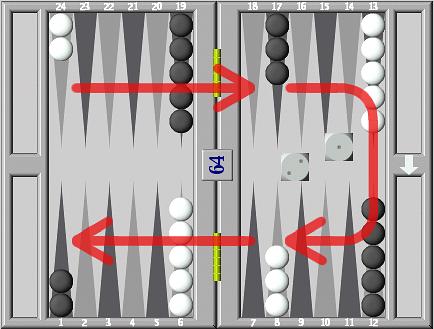 Backgammon Startaufstellung